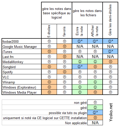 music-managers-rating-comparison.png